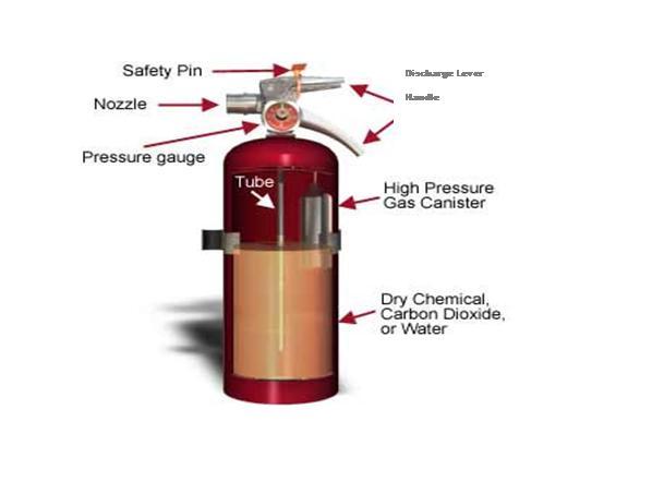 Fire Sprinkler Parts Diagram